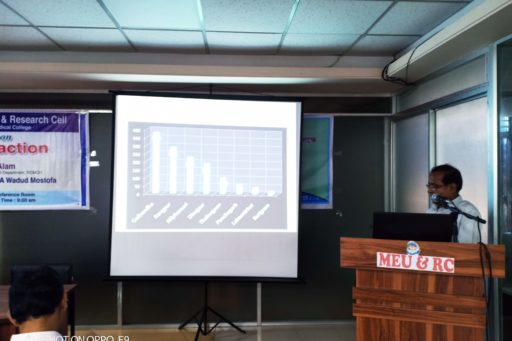 Asso. Prof. Dr. Md. Rezaul Alam showed a presentation on the lepra reactions at Seminar organized at MEU & RC in RCMC.