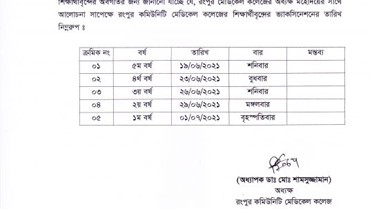 Schedules of Compulsury vaccination for COVID-19